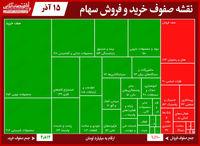 سنگینترین صفهای خرید و فروش امروز/ اقبال به چخزر صف خرید چوبیها را سنگین کرد