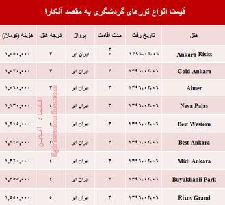 قیمت تور آنکارا در دومین ماهِ سال +جدول