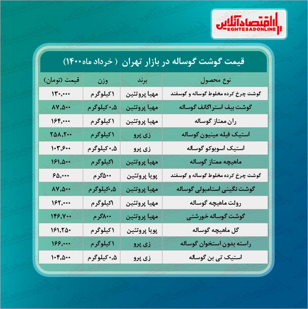 قیمت جدید گوشت گوساله در بازار (خرداد۱۴۰۰) + جدول