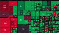 نمای پایانی بورس امروز/ پایان خوش بورس با رشد ۱.۷درصدی شاخص کل