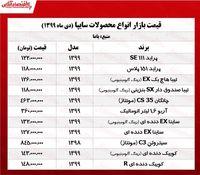 محصولات سایپا در تهران چند خرید و فروش شد؟ +جدول