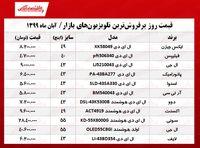 قیمت پرفروشترین تلویزیونهای بازار +جدول