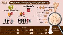 بیماری خاموشی که بیشتر از سرطان در ایران تلفات میدهد