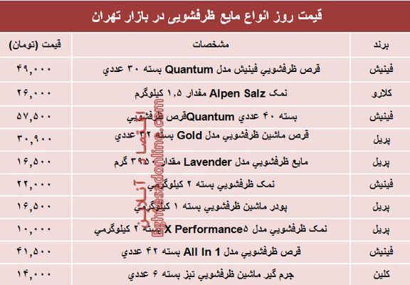 قیمت روز انواع مایع ظرفشویی در بازار تهران؟ +جدول