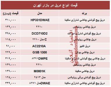 انواع دریل در بازار تهران چند؟ +جدول