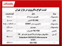 محبوبترین انواع ماکروویو در بازار تهران؟ +جدول