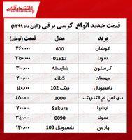 قیمت کرسی برقی در آستانه فصل سرما؟ +جدول