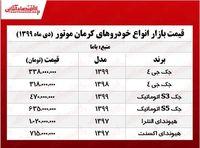 قیمت خودروهای کرمان موتور در پایتخت +جدول