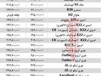 قیمت خودرو چینی در بازار تهران + جدول