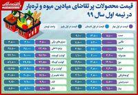 مقایسه قیمت محصولات پرتقاضای میادین میوه و ترهبار در نیمه اول سال۹۹