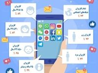 نگاهی به آمار مخاطبان شبکههای اجتماعی
