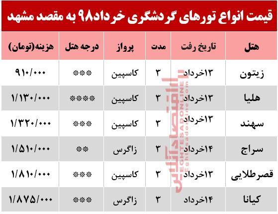 سفر به مشهد در تعطیلات خرداد چقدر هزینه دارد؟