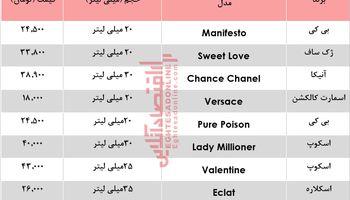 محبوبترین انواع عطر جیبی زنانه چند؟ +جدول