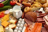 تغییرات قیمت اقلام خوراکی در تیر ۹۷