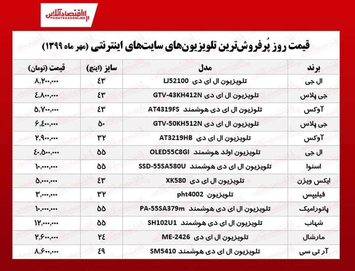 قیمت جدید تلویزیونهای محبوب +جدول