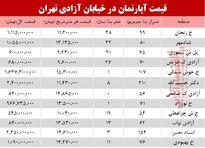 قیمت واحد مسکونی در خیابان آزادی تهران +جدول