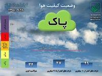 هوای تهران در شرایط  پاک قرار دارد