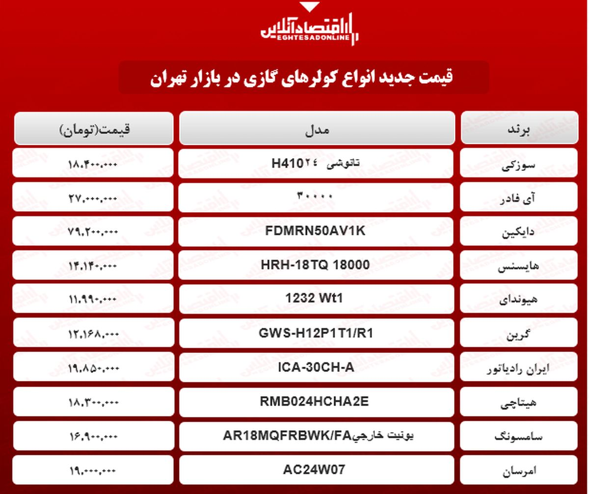 قیمت جدید کولر گازی (اردیبهشت ۱۴۰۰)