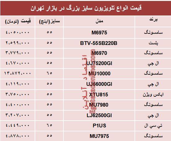 قیمت انواع تلویزیون های سایز بزرگ در بازار؟ +جدول