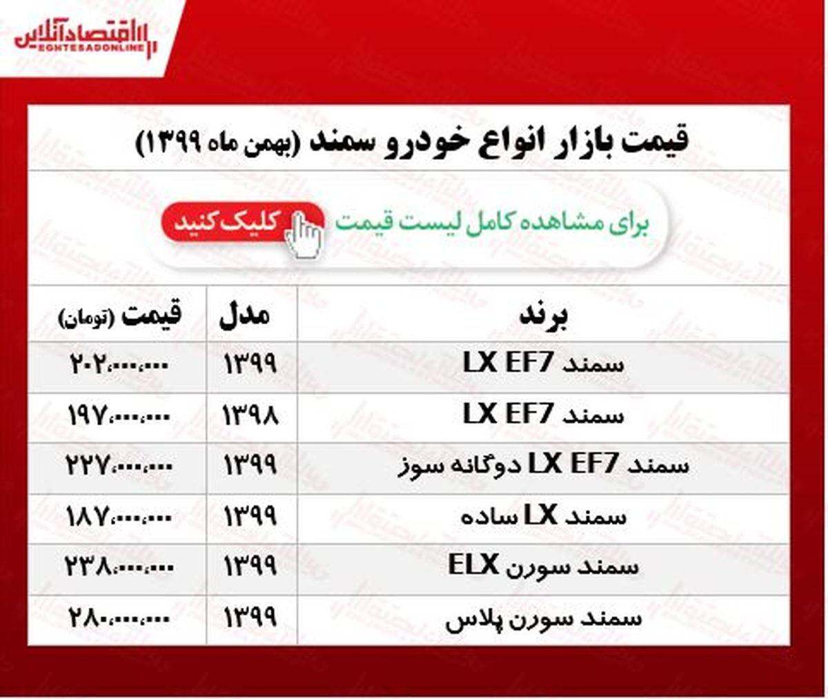 قیمت خودرو سمند در هفته سوم بهمن +جدول
