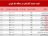 قیمت آپارتمان در منطقه ۱ تهران؟ +جدول