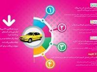 پرداخت کرایه تاکسیهای شهری و آنلاین با «کارپِی»