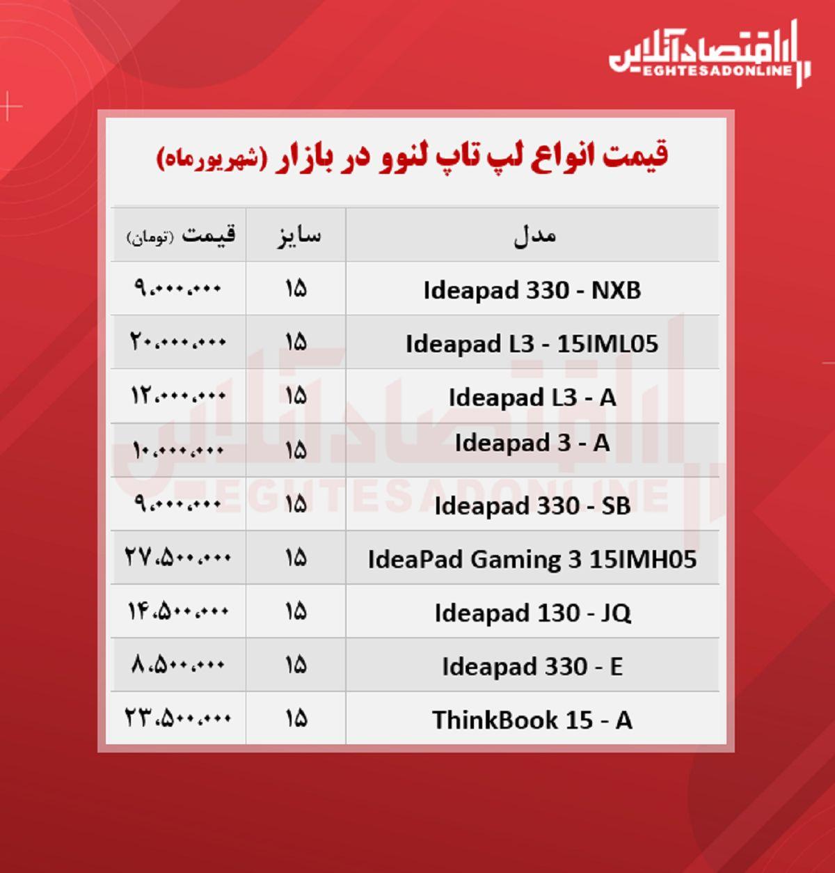 قیمت روز انواع لپ تاپ لنوو / ۱شهریور