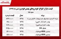 قیمت خودروهای گروه بهمن +جدول