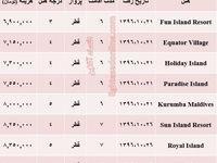 هزینه سفر به مالدیو در دی ماه جاری +جدول
