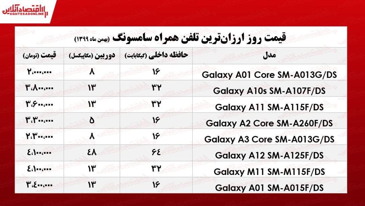 قیمت گوشیهای ارزان سامسونگ/ ۸بهمن ۹۹