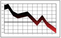 زیان هزار میلیاردی صندوقها در یک ماه/ هزینه ضمنی کنترل نرخ ارز