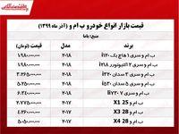 قیمت روز BMW در تهران +جدول
