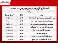 قیمت خودروهای هیبریدی بازار پایتخت +جدول