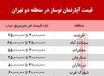 قیمت آپارتمان نوساز در منطقه دو تهران +جدول