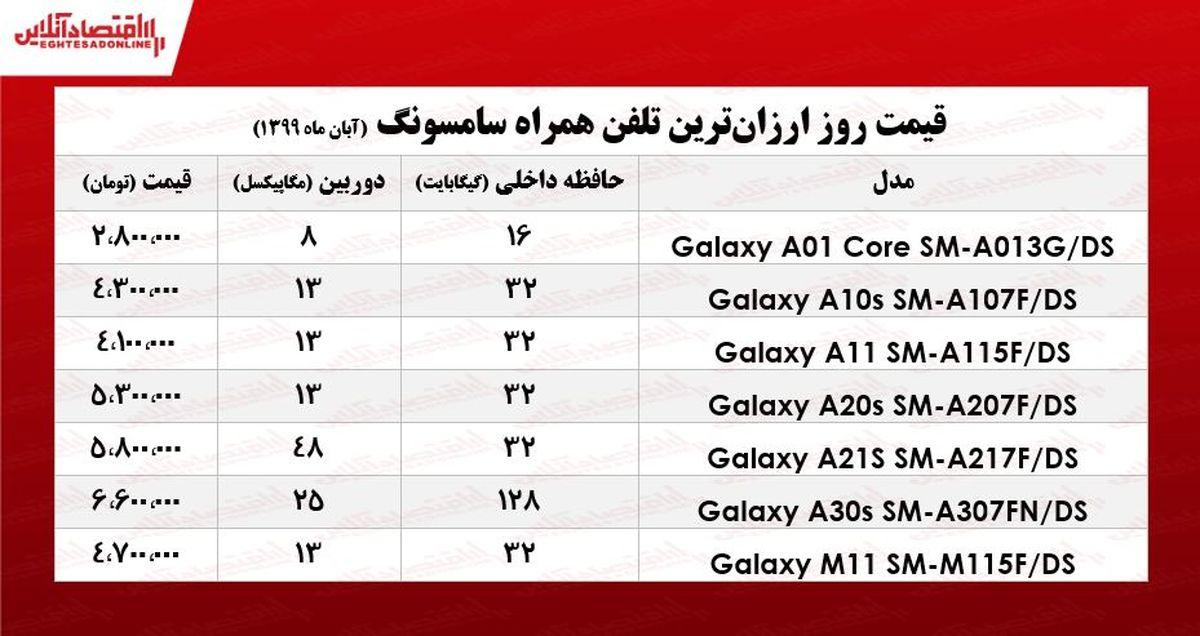 ارزانترین موبایلهای سامسونگ در بازار +جـدول