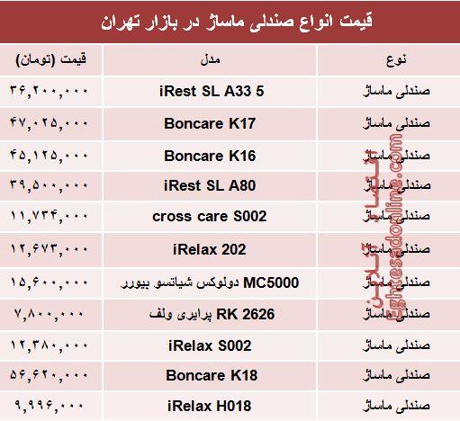 مظنه پرفروشترین انواع صندلی ماساژ در بازار تهران؟ +جدول