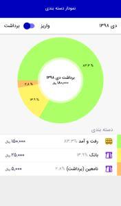 حسابداری و نمودار در موبایل بانک سینا