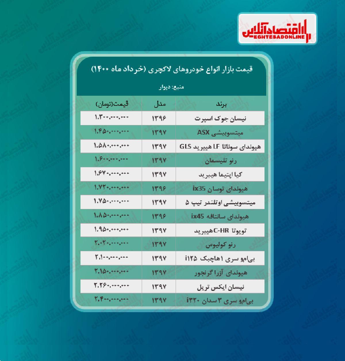 قیمت روز خودروهای لاکچری تهران + جدول
