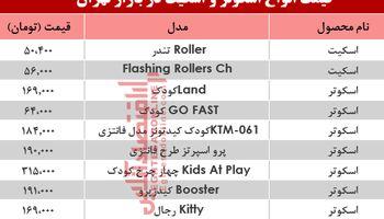 قیمت انواع اسکوتر و اسکیت در بازار تهران؟ +جدول