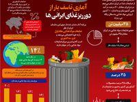 آماری تاسف بار از دور ریز غذای ایرانیها