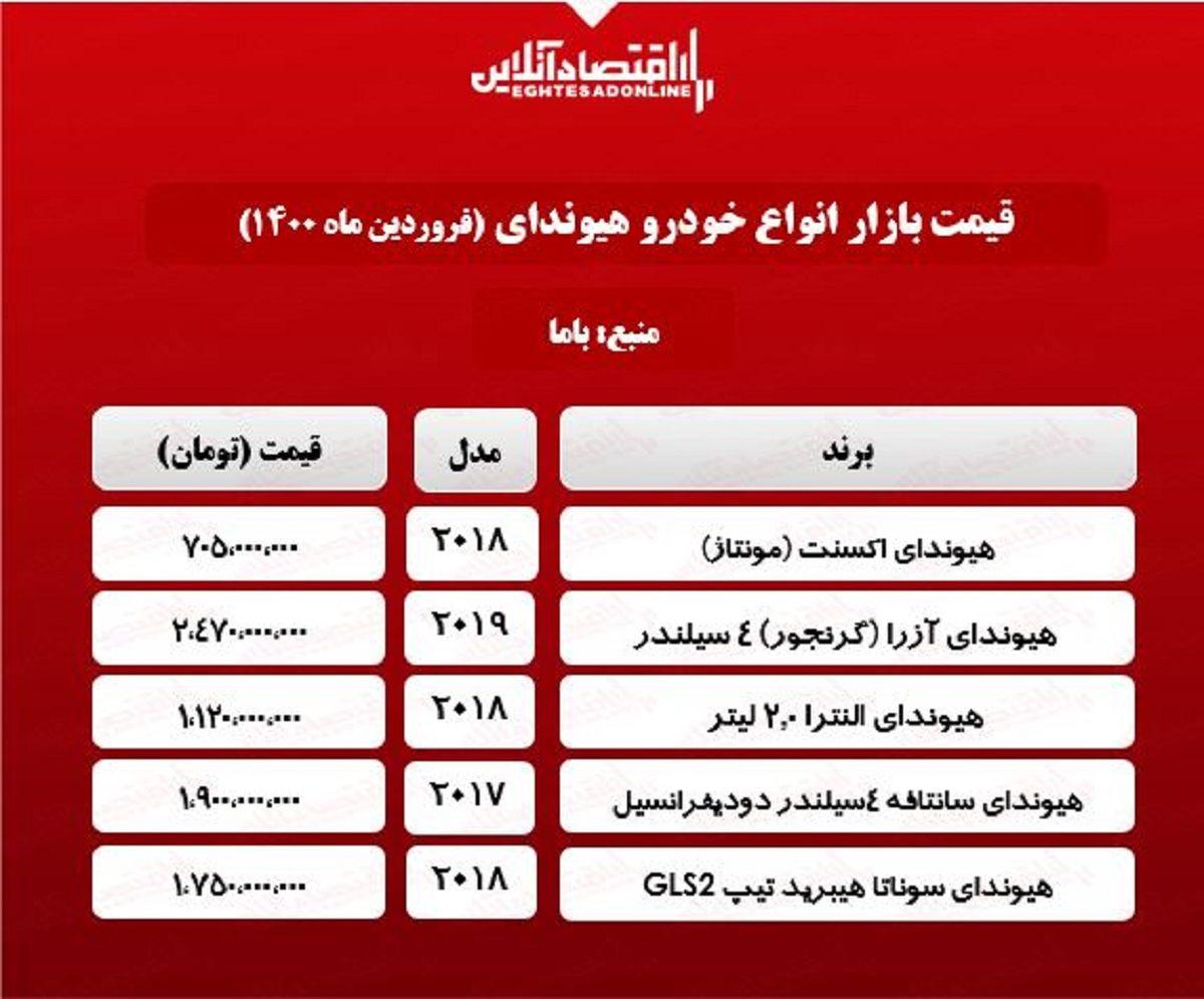 قیمت خودرو هیوندای در تهران +جدول