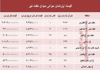 قیمت واحد مسکونی حوالی میدان هفت تیر؟ +جدول