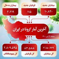 آخرین آمار کرونا در ایران (۱۴۰۰/۴/۴)