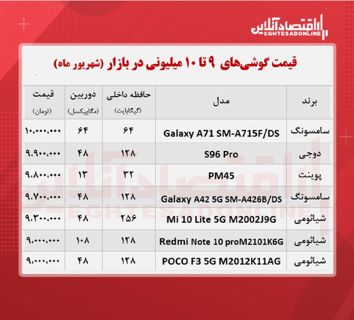 قیمت گوشی (محدوده ۱۰ میلیون تومان)