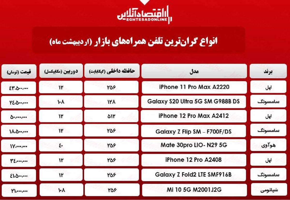قیمت گرانترین گوشیهای بازار / ۳اردیبهشت