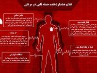 اگر این علایم را دارد، در معرض حمله قلبی قرار دارید!  +اینفوگرافیک