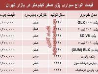 قیمت روز انواع پژو صفر کیلومتر +جدول