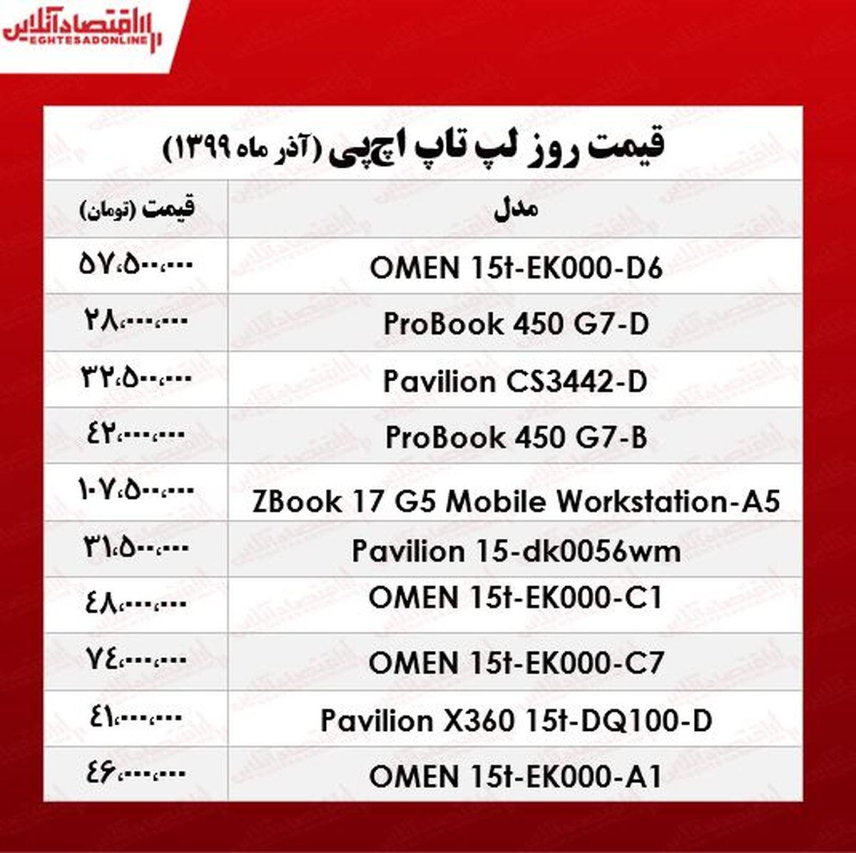 قیمت لپ تاپهای اچ پی +جدول