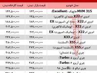 قیمت انواع خودروهای مدیران خودرو در بازار +جدول