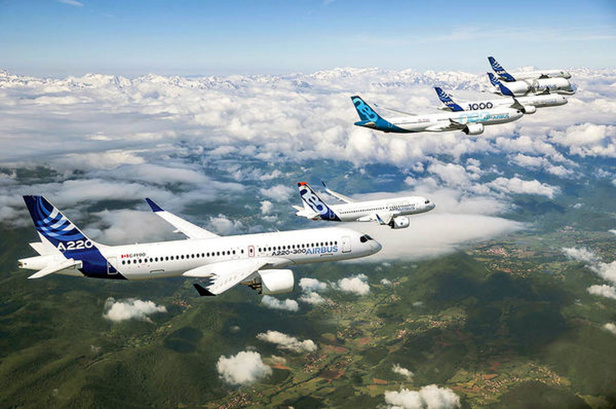 انتظار بهبود صنعت هوایی در سال ۲۰۲۱
